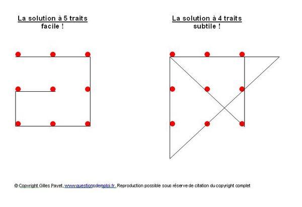 Comment tre plus cr atif dans ma recherche d 39 emploi etape 1 2 que - Comment relier 9 points avec 4 traits ...