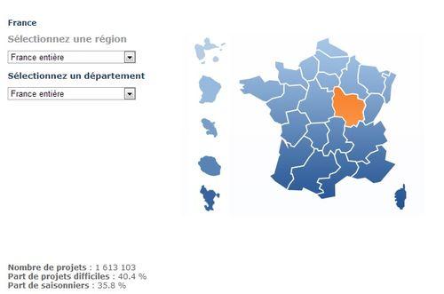 Enquete BMO 2013, questionsdemploi.fr