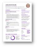 CV Design vignette+