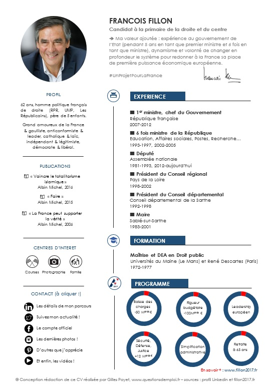 voici les cv de fran u00e7ois fillon et d u0026 39 alain jupp u00e9   qui recruterez-vous