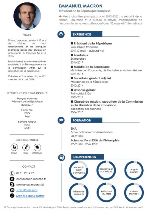 CV design Emmanuel Macron  moncoachingemploi.fr