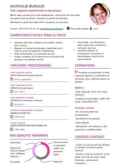 CV Design compétences