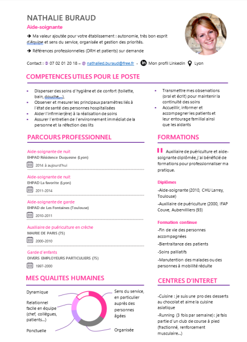 CV compétences 5