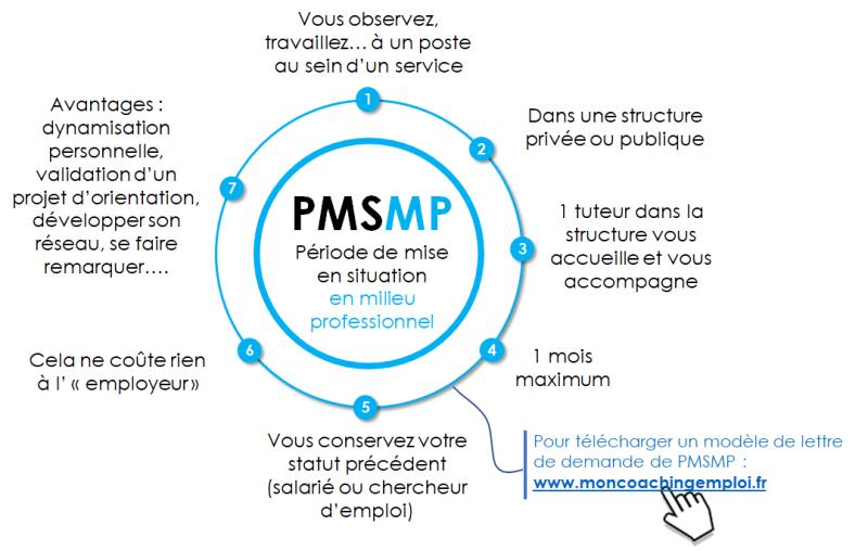 PMSMP  7 avantages